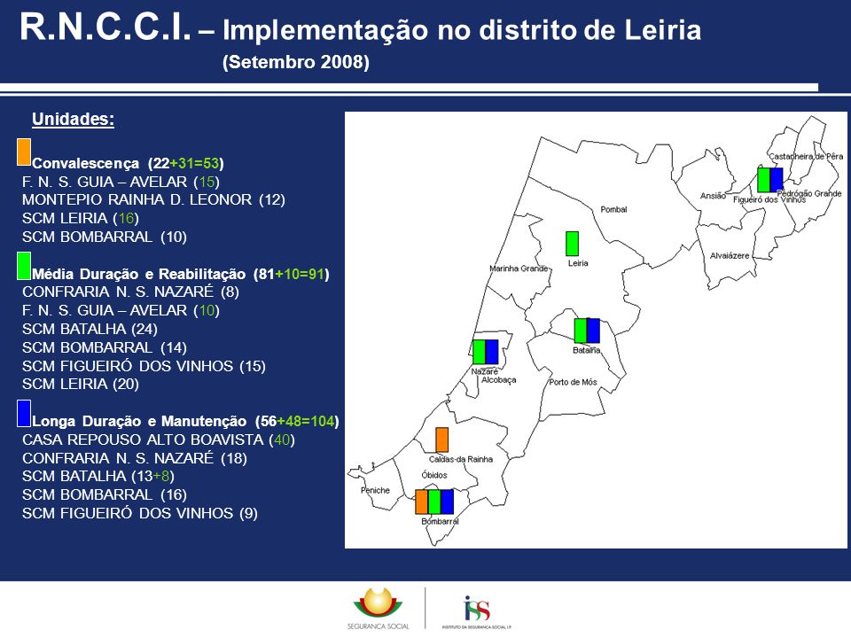 Unidades: R.N.C.C.I. – Implementação no distrito de Leiria (Setembro 2008) Convalescença (22+31=53) F. N. S. GUIA – AVELAR (15) MONTEPIO RAINHA D. LEO