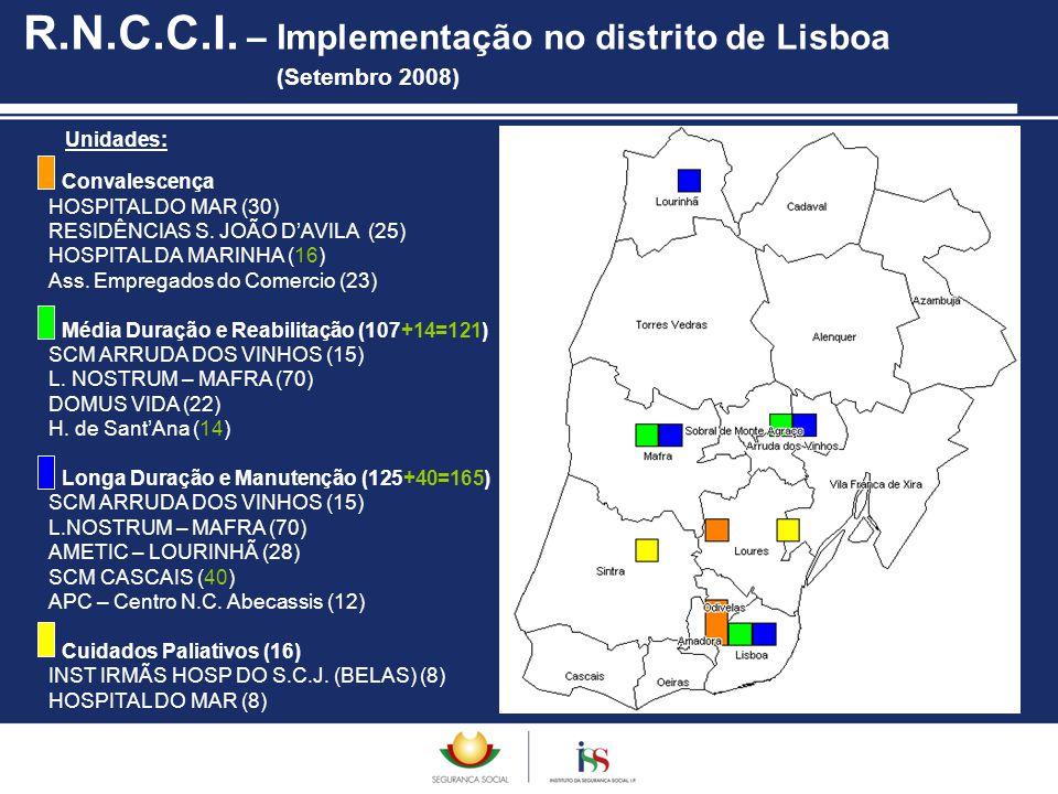 Unidades: Convalescença HOSPITAL DO MAR (30) RESIDÊNCIAS S. JOÃO D'AVILA (25) HOSPITAL DA MARINHA (16) Ass. Empregados do Comercio (23) Média Duração