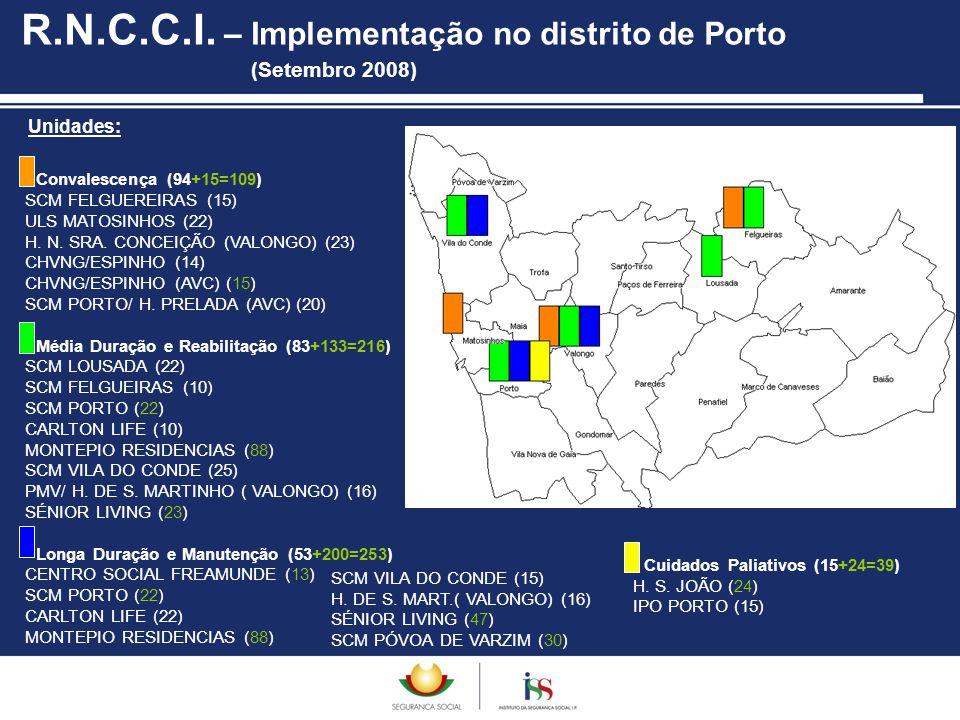Unidades: Convalescença (94+15=109) SCM FELGUEREIRAS (15) ULS MATOSINHOS (22) H. N. SRA. CONCEIÇÃO (VALONGO) (23) CHVNG/ESPINHO (14) CHVNG/ESPINHO (AV