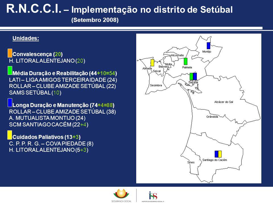 Unidades: R.N.C.C.I. – Implementação no distrito de Setúbal (Setembro 2008) Convalescença (20) H. LITORAL ALENTEJANO (20) Média Duração e Reabilitação