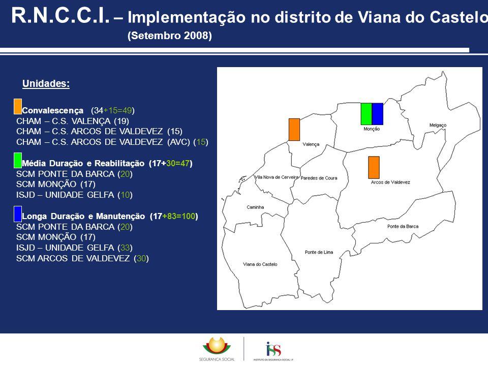 Unidades: Convalescença (34+15=49) CHAM – C.S. VALENÇA (19) CHAM – C.S. ARCOS DE VALDEVEZ (15) CHAM – C.S. ARCOS DE VALDEVEZ (AVC) (15) Média Duração