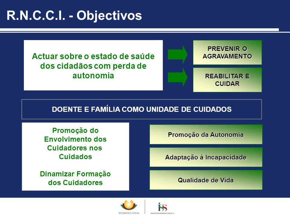 R.N.C.C.I. - Objectivos Actuar sobre o estado de saúde dos cidadãos com perda de autonomia DOENTE E FAMÍLIA COMO UNIDADE DE CUIDADOS Promoção da Auton