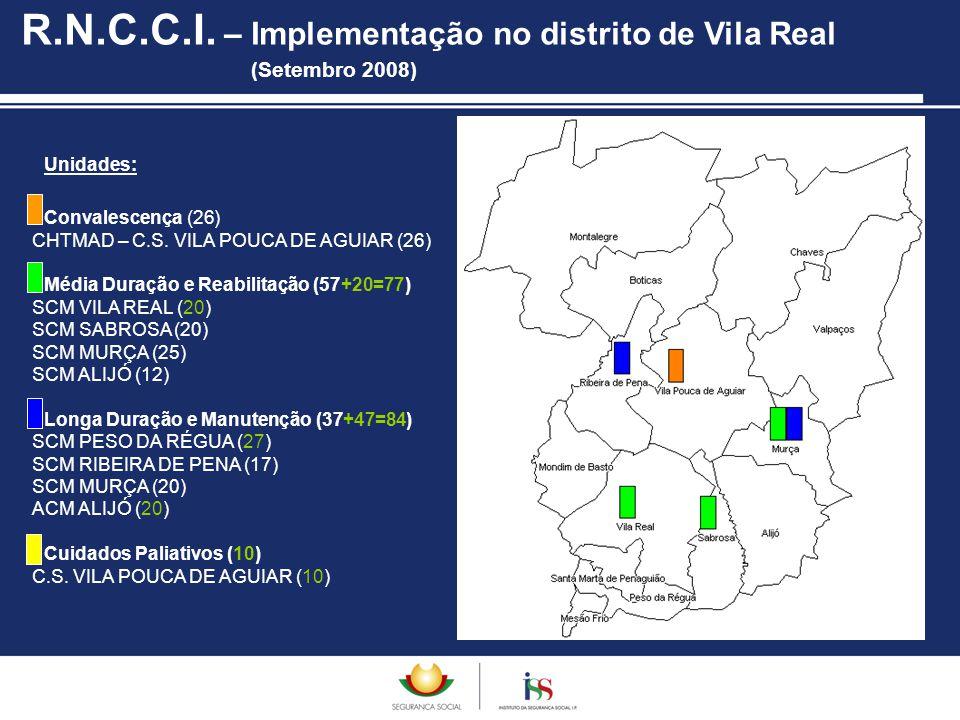 Unidades: Convalescença (26) CHTMAD – C.S. VILA POUCA DE AGUIAR (26) Média Duração e Reabilitação (57+20=77) SCM VILA REAL (20) SCM SABROSA (20) SCM M