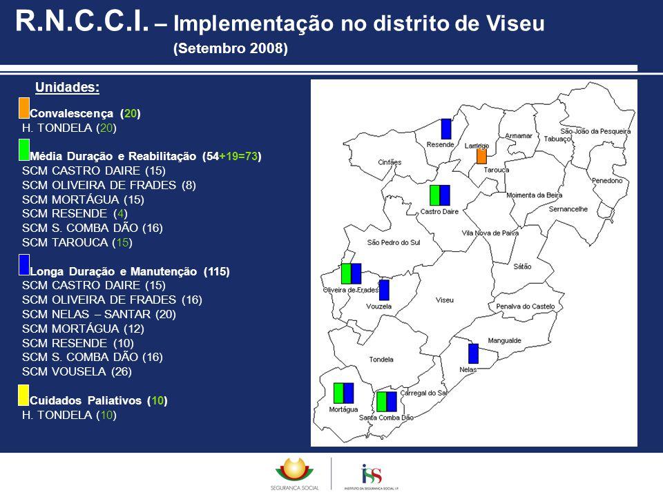 Unidades: R.N.C.C.I. – Implementação no distrito de Viseu (Setembro 2008) Convalescença (20) H. TONDELA (20) Média Duração e Reabilitação (54+19=73) S