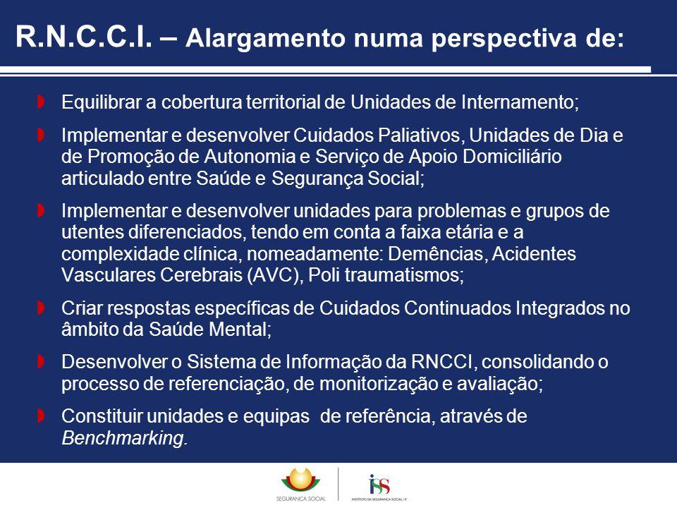 R.N.C.C.I. – Alargamento numa perspectiva de:  Equilibrar a cobertura territorial de Unidades de Internamento;  Implementar e desenvolver Cuidados P