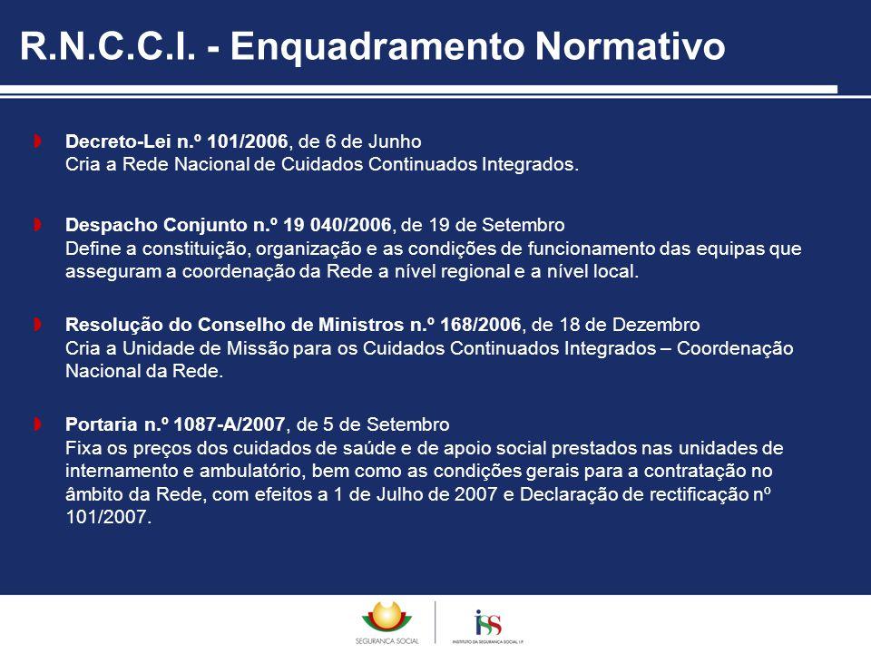 R.N.C.C.I. - Enquadramento Normativo  Decreto-Lei n.º 101/2006, de 6 de Junho Cria a Rede Nacional de Cuidados Continuados Integrados.  Despacho Con