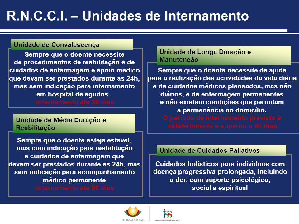 R.N.C.C.I. – Unidades de Internamento Sempre que o doente necessite de procedimentos de reabilitação e de cuidados de enfermagem e apoio médico que de