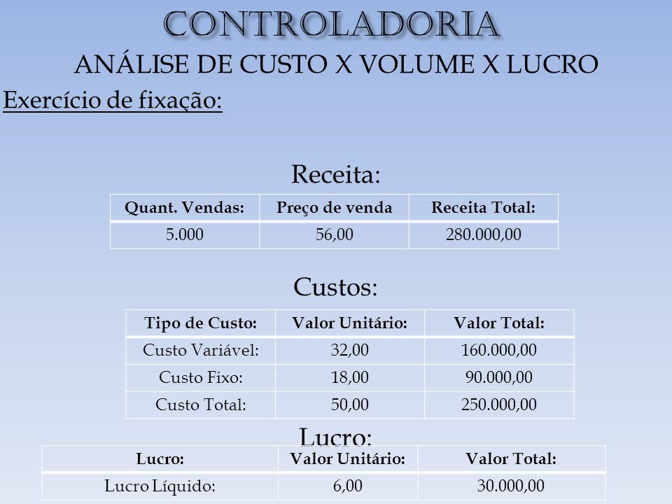 CONTROLADORIA ANÁLISE DE CUSTO X VOLUME X LUCRO Exercício de fixação: Receita: Custos: Lucro: Quant.