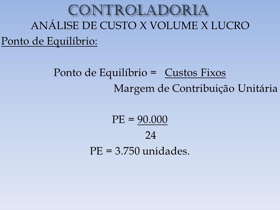 CONTROLADORIA ANÁLISE DE CUSTO X VOLUME X LUCRO Ponto de Equilíbrio: Ponto de Equilíbrio = Custos Fixos Margem de Contribuição Unitária PE = 90.000 24 PE = 3.750 unidades.