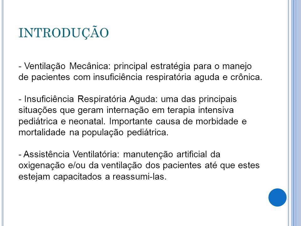 INTRODUÇÃO - Ventiladores Neonatais: fluxo contínuo, ciclados a tempo e limitados a pressão.