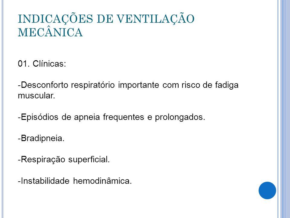 INDICAÇÕES DE VENTILAÇÃO MECÂNICA 01.