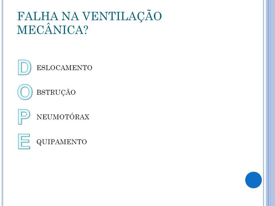 COMPLICAÇÕES DA VENTILAÇÃO MECÂNICA 01.