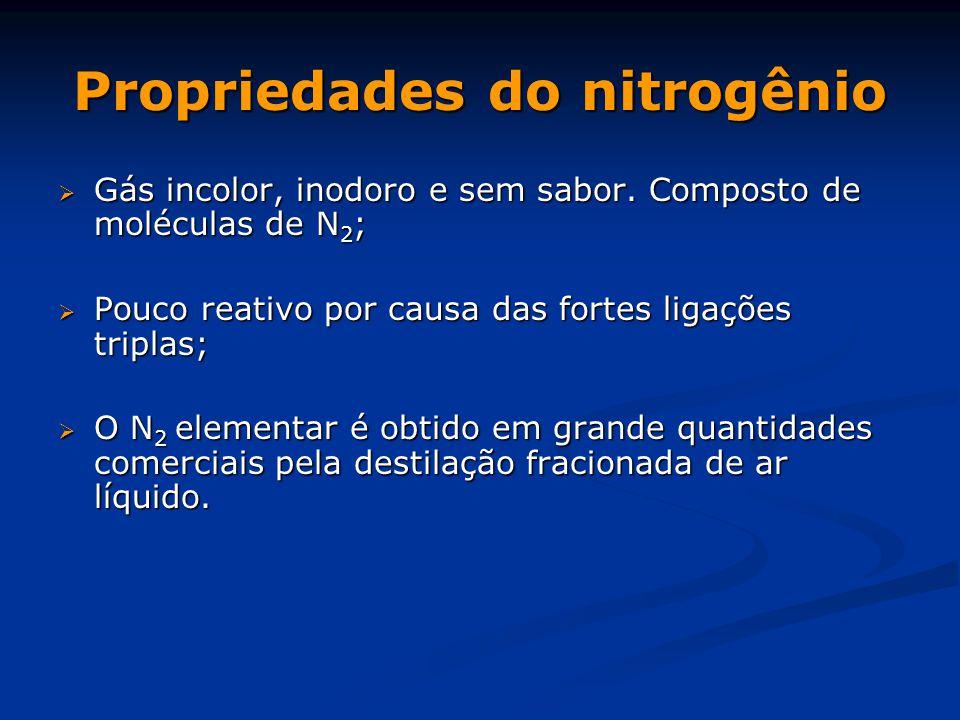 Propriedades do nitrogênio  Gás incolor, inodoro e sem sabor. Composto de moléculas de N 2 ;  Pouco reativo por causa das fortes ligações triplas; 