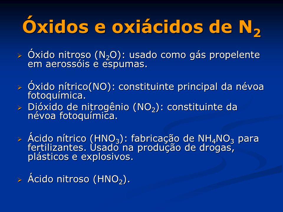 Óxidos e oxiácidos de N 2  Óxido nitroso (N 2 O): usado como gás propelente em aerossóis e espumas.  Óxido nítrico(NO): constituinte principal da né