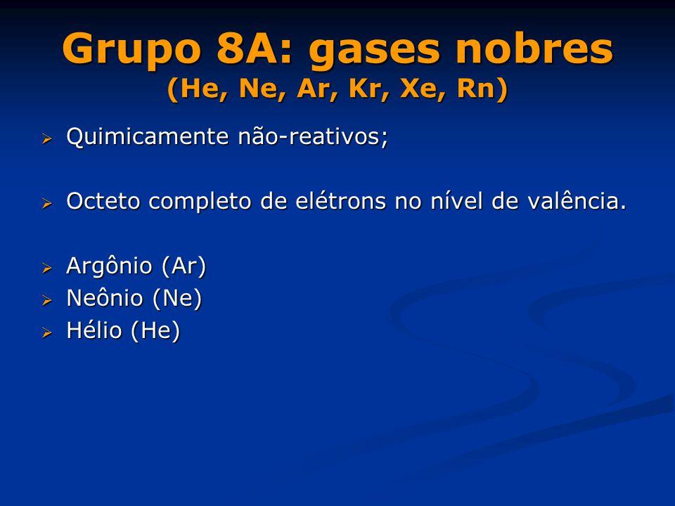 Grupo 8A: gases nobres (He, Ne, Ar, Kr, Xe, Rn)  Quimicamente não-reativos;  Octeto completo de elétrons no nível de valência.