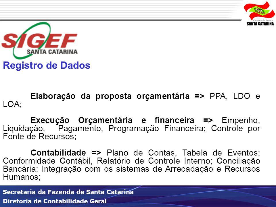 Secretaria da Fazenda de Santa Catarina Diretoria de Contabilidade Geral Registro de Dados Elaboração da proposta orçamentária => PPA, LDO e LOA; Exec