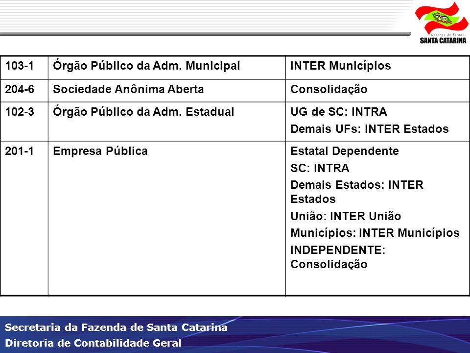 Secretaria da Fazenda de Santa Catarina Diretoria de Contabilidade Geral 103-1Órgão Público da Adm. MunicipalINTER Municípios 204-6Sociedade Anônima A