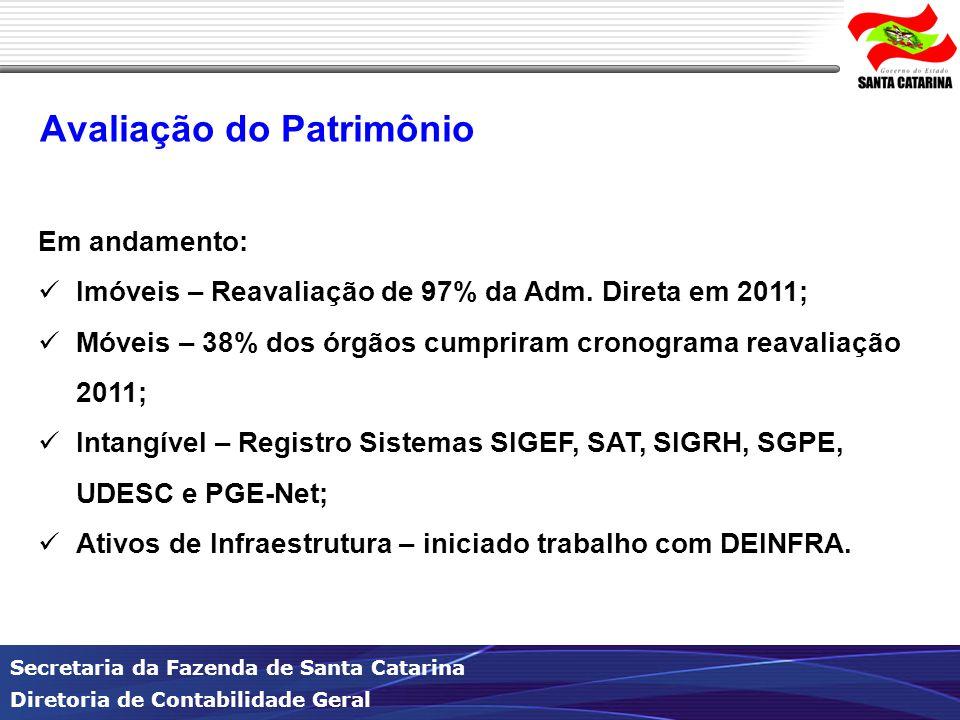 Secretaria da Fazenda de Santa Catarina Diretoria de Contabilidade Geral Avaliação do Patrimônio Em andamento: Imóveis – Reavaliação de 97% da Adm.