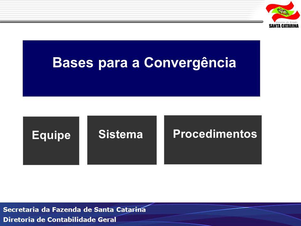 Secretaria da Fazenda de Santa Catarina Diretoria de Contabilidade Geral Bases para a Convergência Sistema Procedimentos Equipe