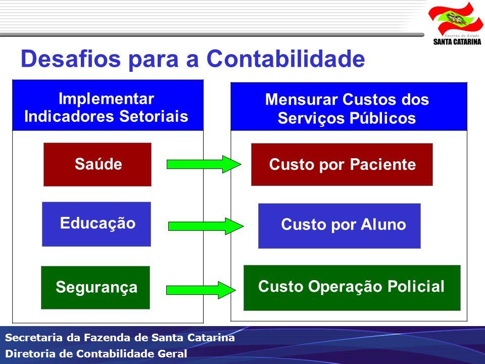 Secretaria da Fazenda de Santa Catarina Diretoria de Contabilidade Geral Desafios para a Contabilidade Saúde Educação Segurança Implementar Indicadores Setoriais Mensurar Custos dos Serviços Públicos Custo por Paciente Custo por Aluno Custo Operação Policial