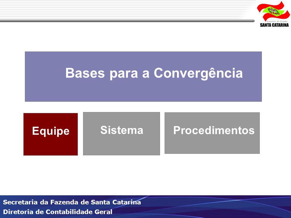 Secretaria da Fazenda de Santa Catarina Diretoria de Contabilidade Geral NOVO PCASP  Baseado no Plano de Contas da União;  Padronização no 5º nível;  Detalhamento em níveis inferiores conforme as necessidades do ente;  Abertura de contas no 5º nível conforme o tipo de consolidação;