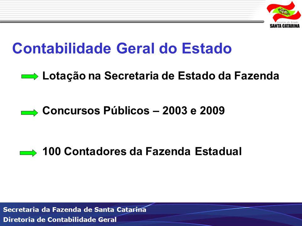 Secretaria da Fazenda de Santa Catarina Diretoria de Contabilidade Geral Contabilidade Geral do Estado Lotação na Secretaria de Estado da Fazenda Conc