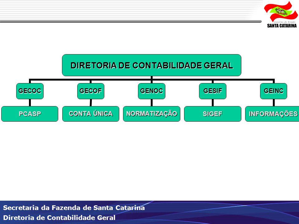 Secretaria da Fazenda de Santa Catarina Diretoria de Contabilidade Geral Secretarias de Desenvolvimento Regional – 36 Secretarias Setoriais (Saúde, Educação, Segurança Pública, Infraestrutura etc.) – 21 Autarquias - 7 Fundações – 7 Empresas Dependentes – 4 Total = 75 órgãos