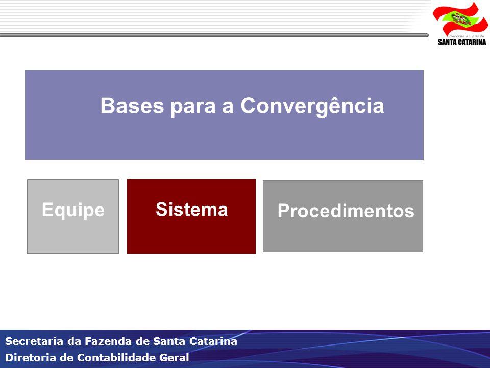 Secretaria da Fazenda de Santa Catarina Diretoria de Contabilidade Geral Receita por Competência Portaria GAB/SEF nº 081/2012 instituiu grupo de estudos para viabilizar a contabilização da receita por competência.
