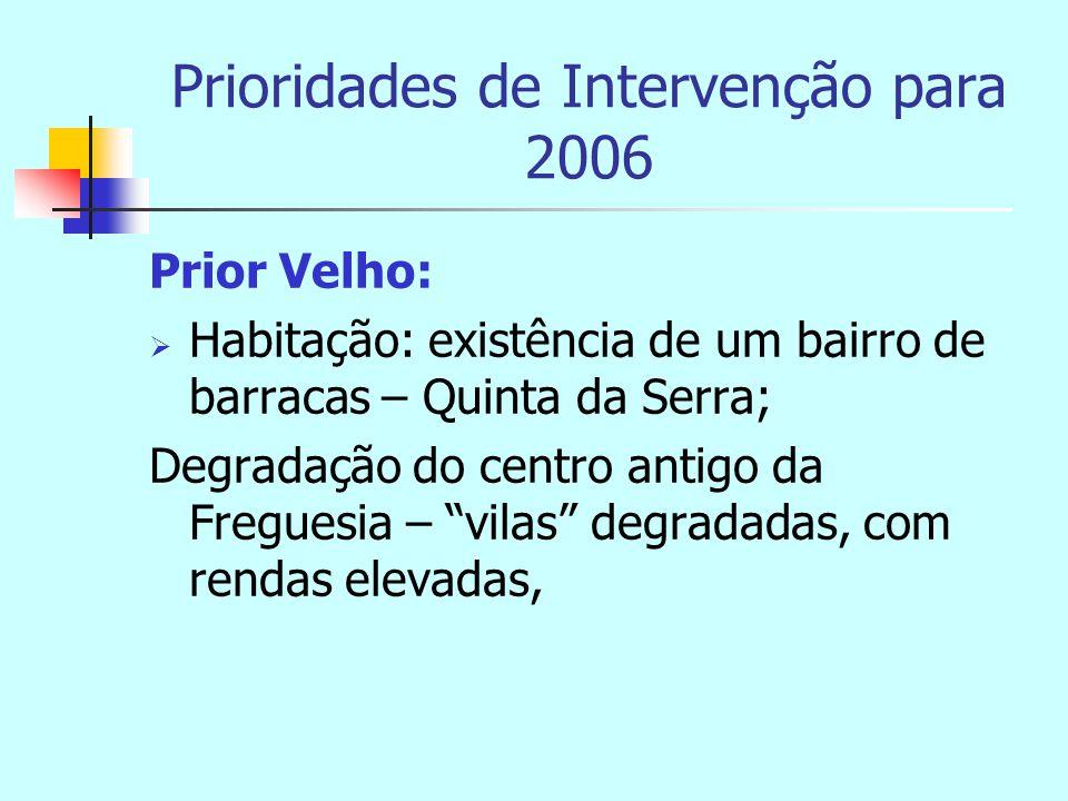 Prioridades de Intervenção para 2006 Prior Velho:  Habitação: existência de um bairro de barracas – Quinta da Serra; Degradação do centro antigo da Freguesia – vilas degradadas, com rendas elevadas,