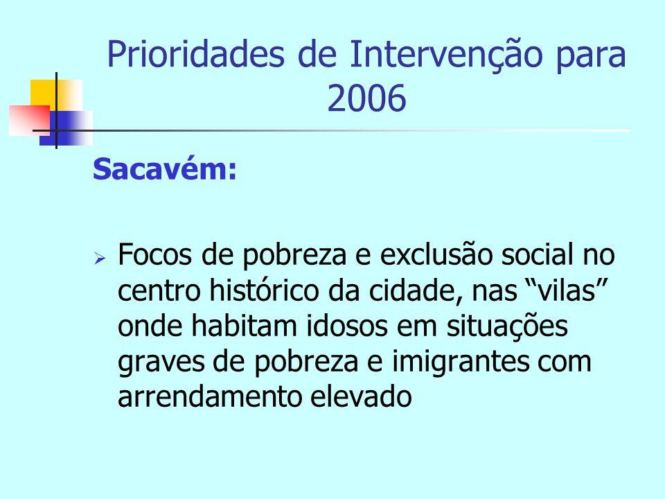 Prioridades de Intervenção para 2006 Sacavém:  Focos de pobreza e exclusão social no centro histórico da cidade, nas vilas onde habitam idosos em situações graves de pobreza e imigrantes com arrendamento elevado