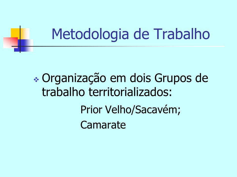 Metodologia de Trabalho  Organização em dois Grupos de trabalho territorializados: Prior Velho/Sacavém; Camarate