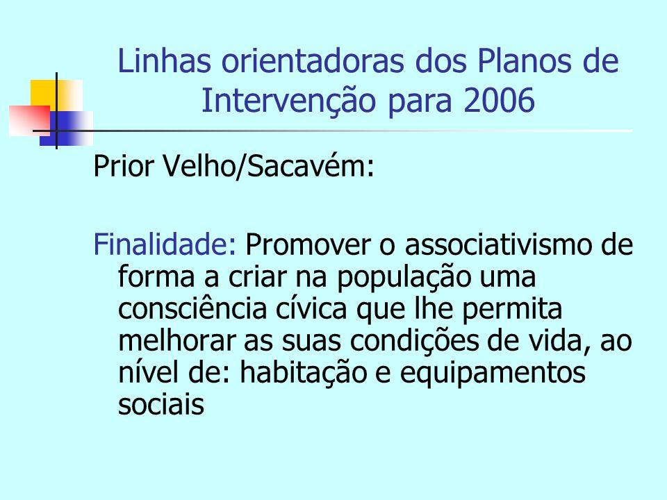 Linhas orientadoras dos Planos de Intervenção para 2006 Prior Velho/Sacavém: Finalidade: Promover o associativismo de forma a criar na população uma consciência cívica que lhe permita melhorar as suas condições de vida, ao nível de: habitação e equipamentos sociais