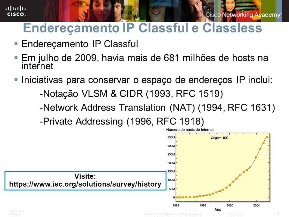 ITE PC v4.0 Chapter 1 4 © 2007 Cisco Systems, Inc. All rights reserved.Cisco Public Endereçamento IP Classful e Classless  Endereçamento IP Classful