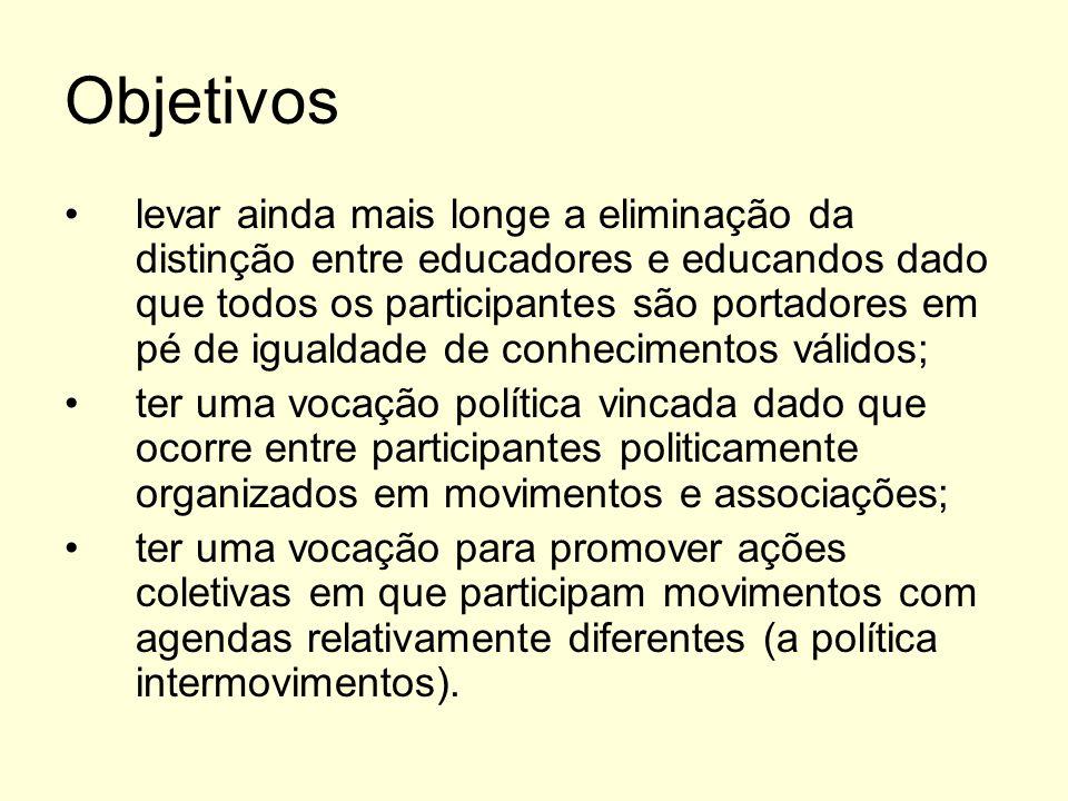Funcionamento A UPMS funciona basicamente sob a forma de oficinas ou de workshops com a participação de ativistas e líderes de movimentos sociais e cientistas sociais/intelectuais/artistas.