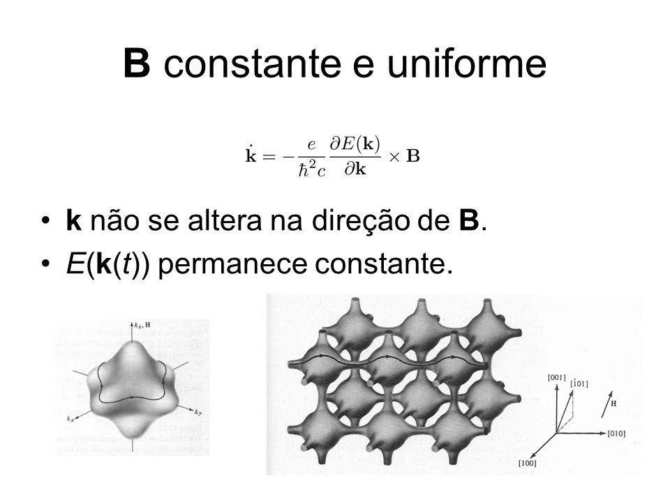 B constante e uniforme k não se altera na direção de B. E(k(t)) permanece constante.