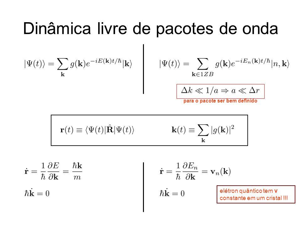 Dinâmica livre de pacotes de onda para o pacote ser bem definido elétron quântico tem v constante em um cristal !!!