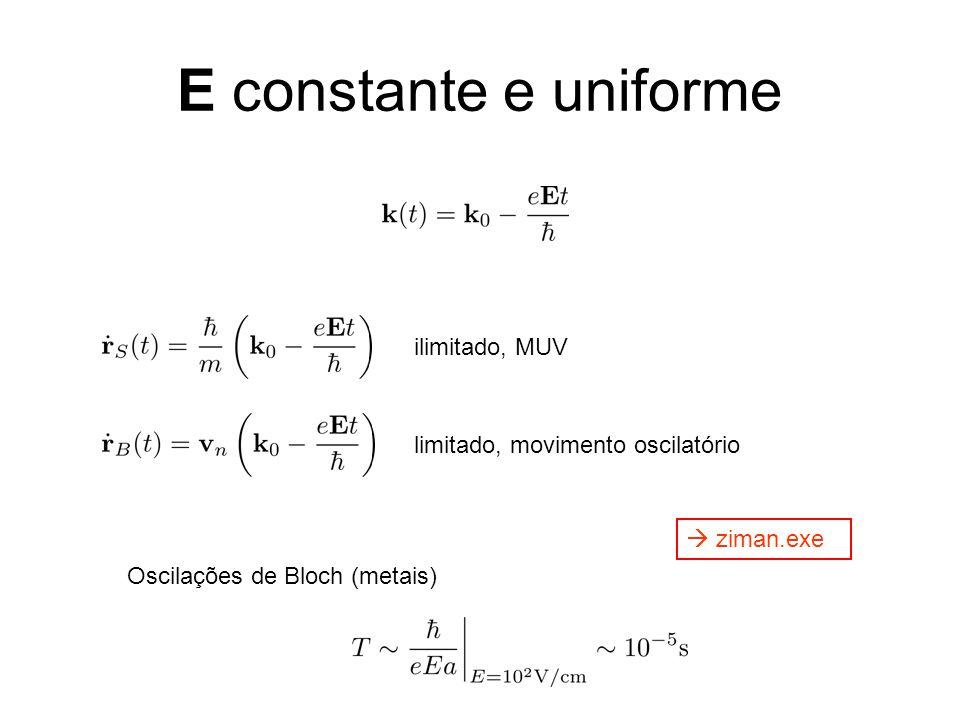 E constante e uniforme ilimitado, MUV limitado, movimento oscilatório Oscilações de Bloch (metais)  ziman.exe