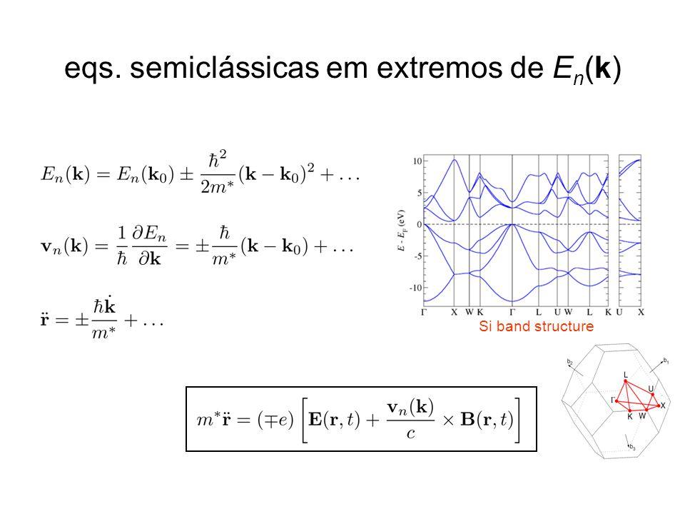 eqs. semiclássicas em extremos de E n (k) Si band structure