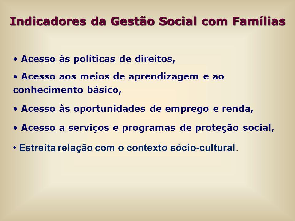 Indicadores da Gestão Social com Famílias Acesso às políticas de direitos, Acesso aos meios de aprendizagem e ao conhecimento básico, Acesso às oportu