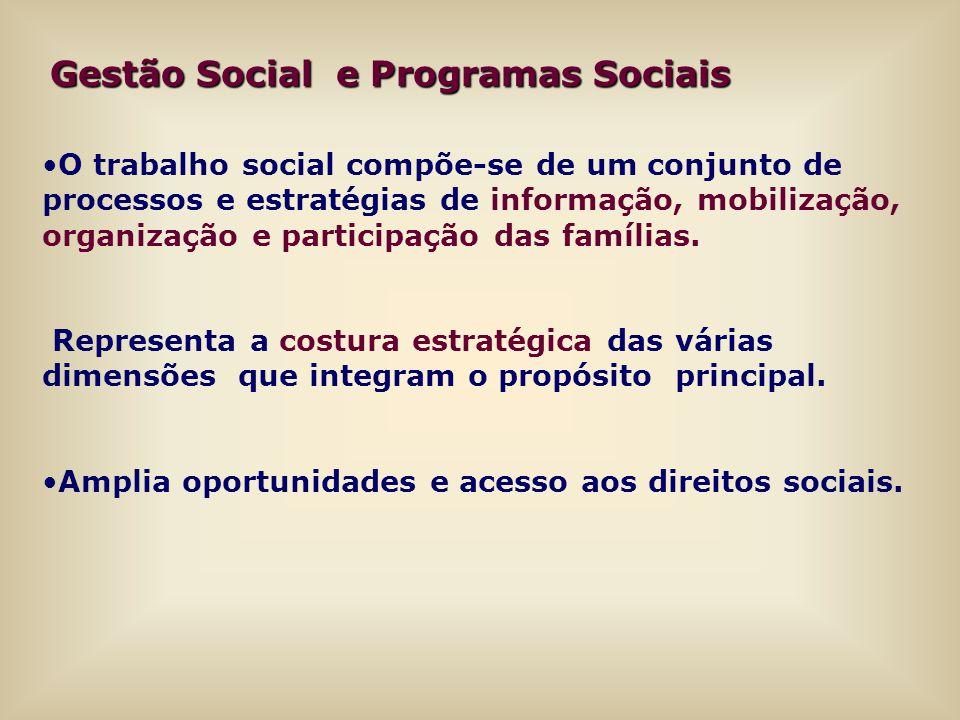 Gestão Social e Programas Sociais O trabalho social compõe-se de um conjunto de processos e estratégias de informação, mobilização, organização e part