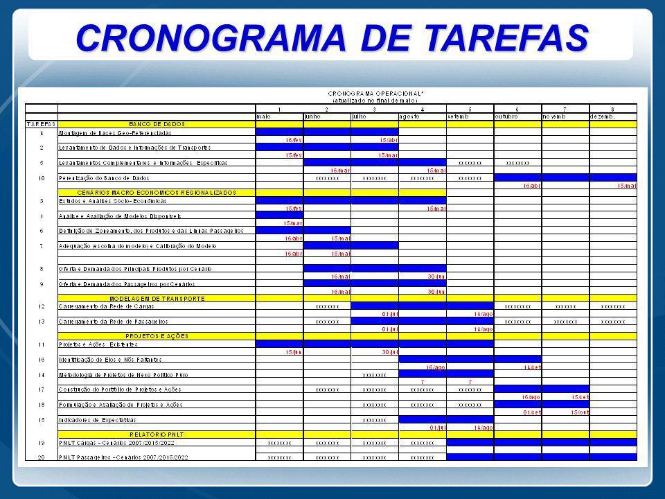 CRONOGRAMA DE TAREFAS