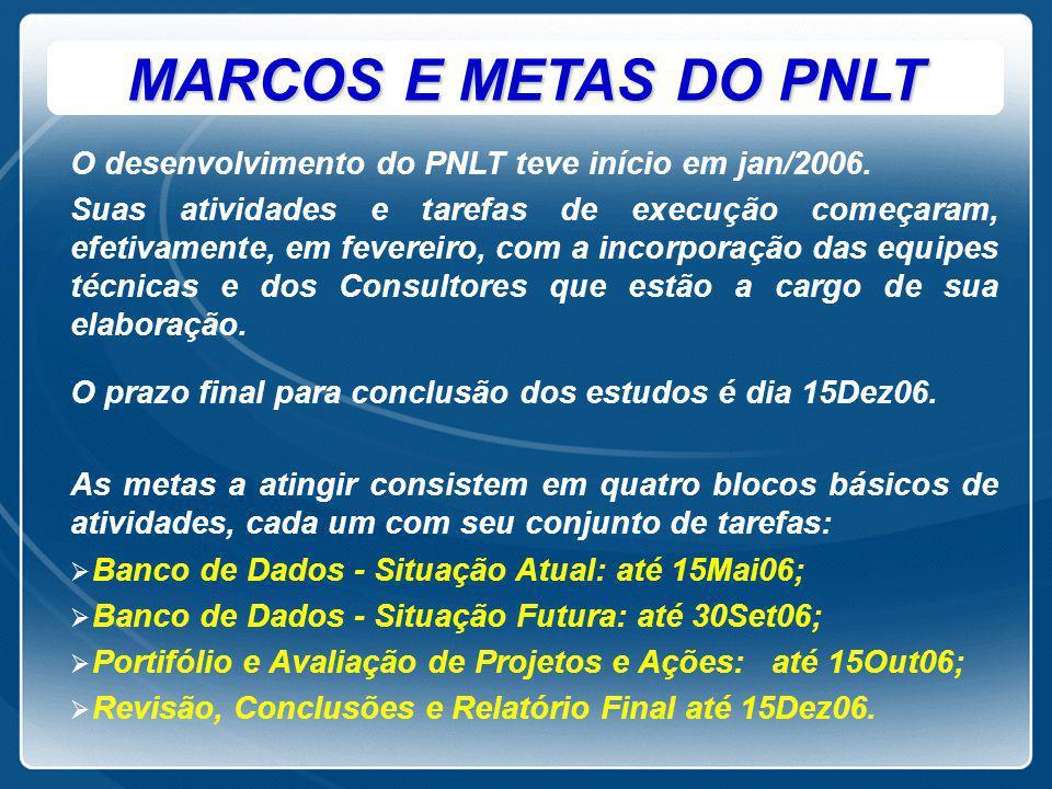 MARCOS E METAS DO PNLT O desenvolvimento do PNLT teve início em jan/2006. Suas atividades e tarefas de execução começaram, efetivamente, em fevereiro,