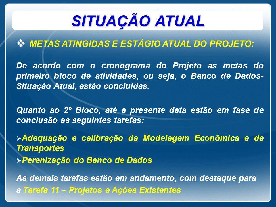 SITUAÇÃO ATUAL   METAS ATINGIDAS E ESTÁGIO ATUAL DO PROJETO: De acordo com o cronograma do Projeto as metas do primeiro bloco de atividades, ou seja