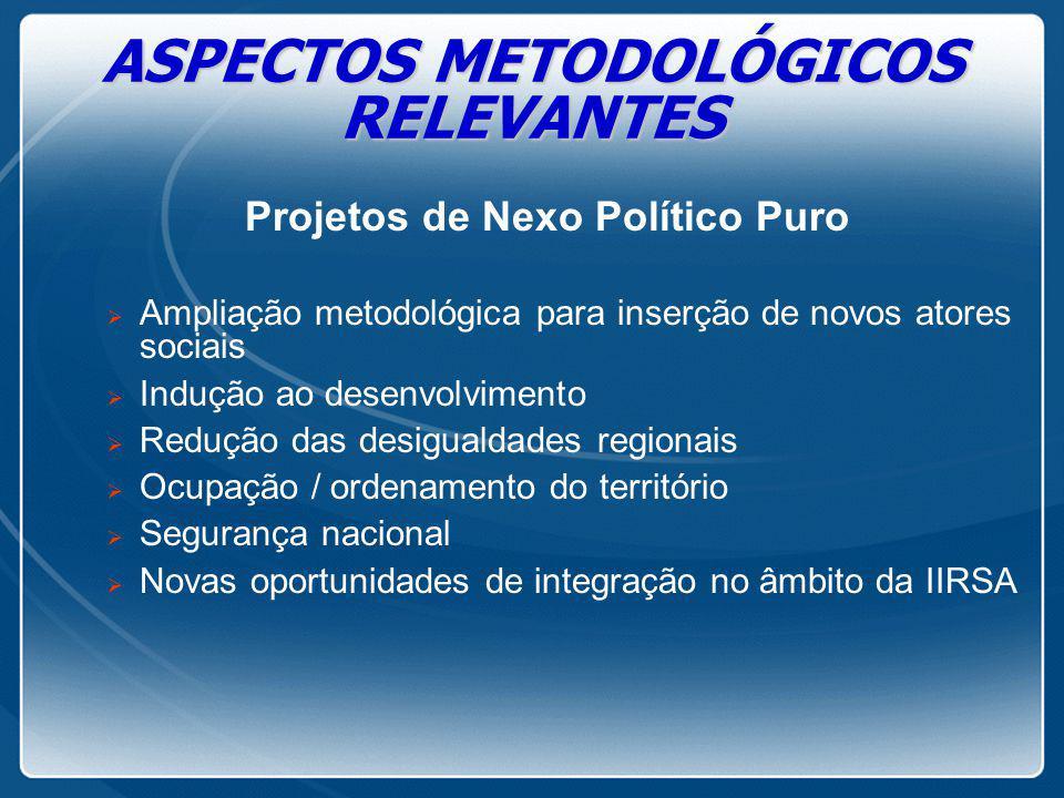 ASPECTOS METODOLÓGICOS RELEVANTES Projetos de Nexo Político Puro  Ampliação metodológica para inserção de novos atores sociais  Indução ao desenvolv