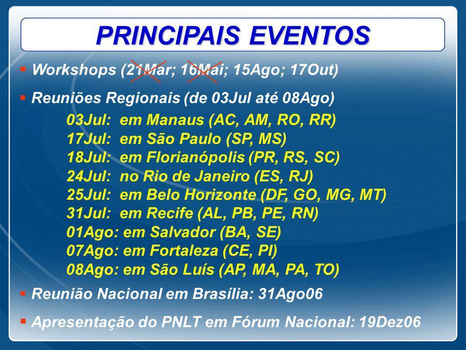 PRINCIPAIS EVENTOS   Workshops (21Mar; 16Mai; 15Ago; 17Out)   Reuniões Regionais (de 03Jul até 08Ago) 03Jul: em Manaus (AC, AM, RO, RR) 17Jul: em