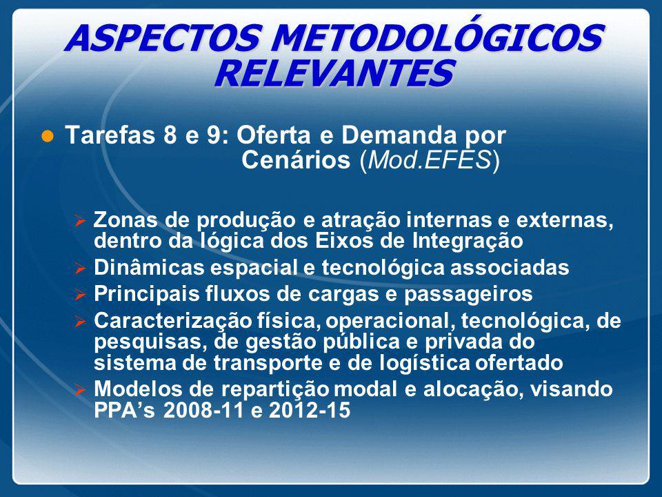 ASPECTOS METODOLÓGICOS RELEVANTES l Tarefas 8 e 9: Oferta e Demanda por Cenários (Mod.EFES)  Zonas de produção e atração internas e externas, dentro