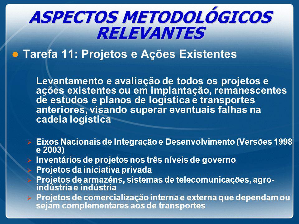 ASPECTOS METODOLÓGICOS RELEVANTES l Tarefa 11: Projetos e Ações Existentes Levantamento e avaliação de todos os projetos e ações existentes ou em impl