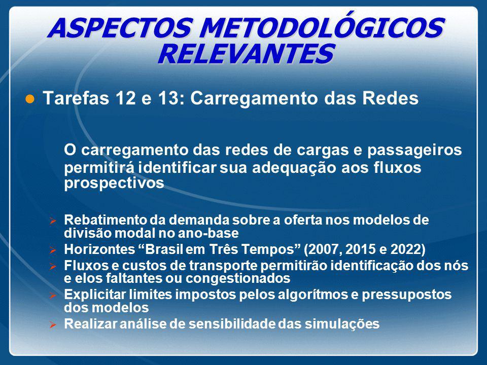 ASPECTOS METODOLÓGICOS RELEVANTES l Tarefas 12 e 13: Carregamento das Redes O carregamento das redes de cargas e passageiros permitirá identificar sua adequação aos fluxos prospectivos  Rebatimento da demanda sobre a oferta nos modelos de divisão modal no ano-base  Horizontes Brasil em Três Tempos (2007, 2015 e 2022)  Fluxos e custos de transporte permitirão identificação dos nós e elos faltantes ou congestionados  Explicitar limites impostos pelos algorítmos e pressupostos dos modelos  Realizar análise de sensibilidade das simulações