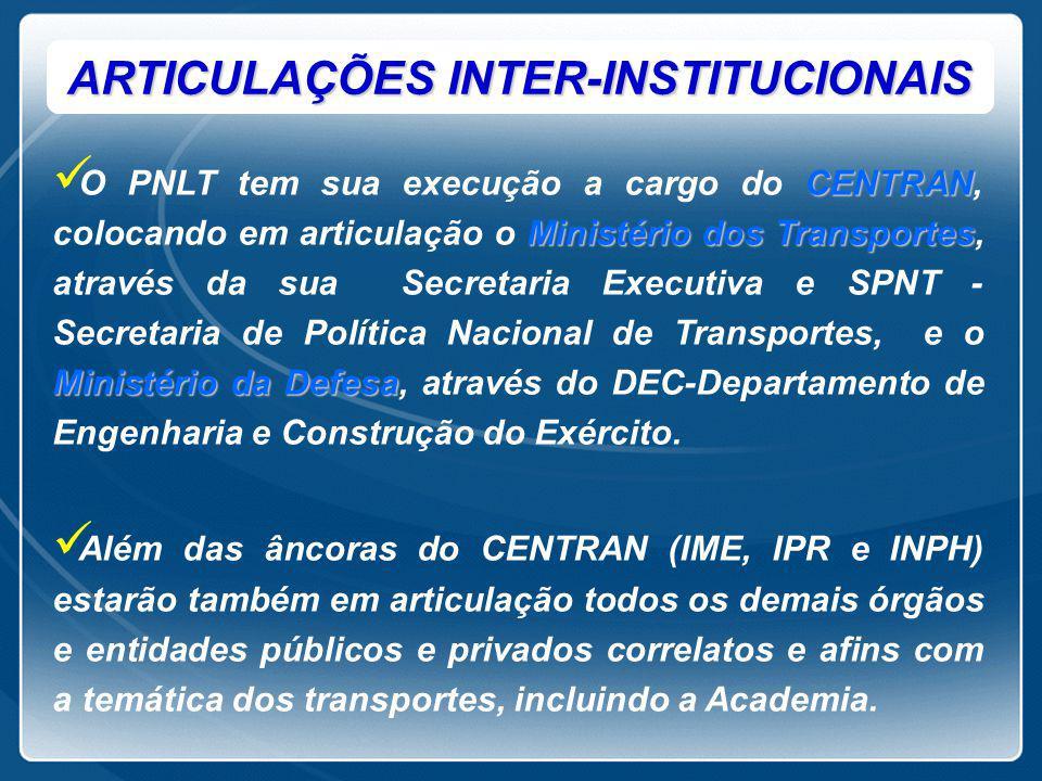 ARTICULAÇÕES INTER-INSTITUCIONAIS CENTRAN Ministério dos Transportes Ministério da Defesa O PNLT tem sua execução a cargo do CENTRAN, colocando em art