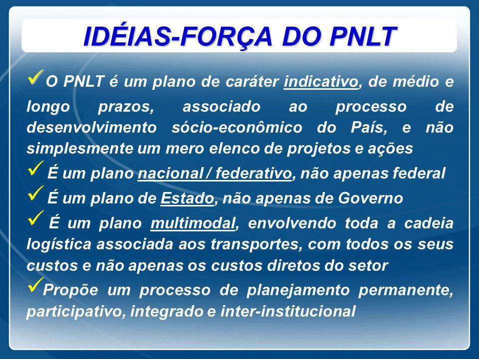 IDÉIAS-FORÇA DO PNLT O PNLT é um plano de caráter indicativo, de médio e longo prazos, associado ao processo de desenvolvimento sócio-econômico do Paí